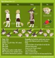 Pipkin Reference Sheet V 2.0 by Genolover