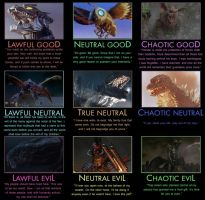 Godzilla Alignment Chart - Millennium by Adiraiju