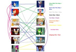 sonic couples meme 2 by AllytheWolffy98