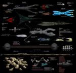 Orion's Arm Spaceships to scale 2 by eburacum45