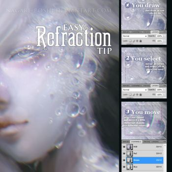 refraction by oione