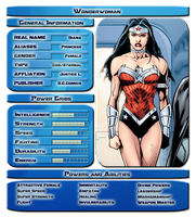 Wonder Woman Stats by vipplayer