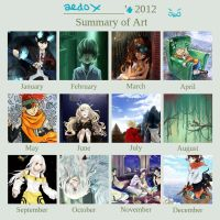 summary 2012 because of reasons by gehirnkaefer
