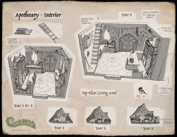 The Fernlings - Apothecary (Interior Callout) by Lyraina