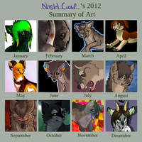 2012 Art Summary by NightCreeps