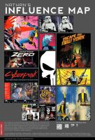 Influence Map Meme Nathan by nerostorm