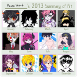 Summary of Art 2013 by RavenHeart201