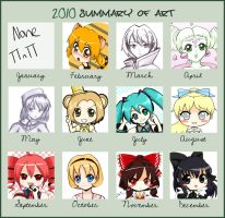 2010 Summary of Art Meme by Bunnyloz