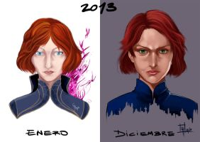2013 comparison by Charneco