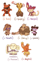 Pokemon Variations - Buneary
