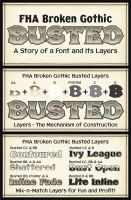 Vintage Stacked Layer Poster & Display Font by Phrostbyte64