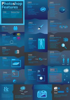 The History Of Photoshop Infographic by MichaelJackson-Rand