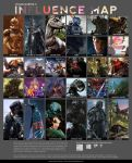 Mackaged's Influence Map by Mackaged