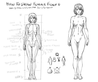 How to draw Female Figure by THEJETTYJETSHOW