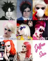 Jeffree Star Evolution by xdyego