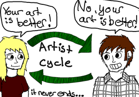 The artist cycle by legoman1203