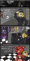 Five Nights at Freddy's Meme by TheLeatherDragonI