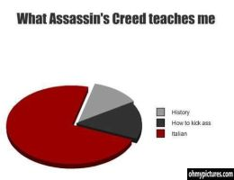 What Assassins Creed Teaches Us by GabrielRaven