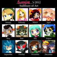 2012 Art Summary by Bunnyloz