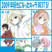 Meme - 2009 character ranking. by inma