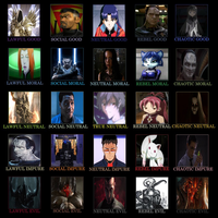 Eibon Character Alignment Mk.2 by FacepalmPunch