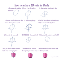 How to make a 3D Cube in Flash by Snapai