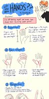 WTF how to draw hands?? by scaredy--cat