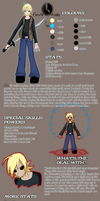 Neil Ref sheet by kaitoiscool