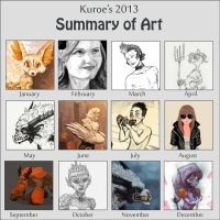 2013 Summary of Art by Eolkh