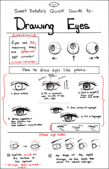 Eye Guide by TheSweetPotato