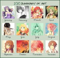 2010 Summary by Aka-Shiro