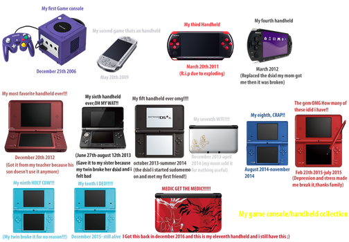 this is my game console/Collection since 2007 by flipboy12