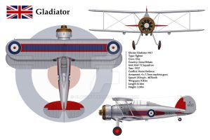 Gladiator GB 72 Sqn 3-View by WS-Clave