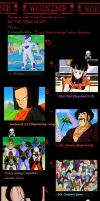 Top 10 Characters I Dislike or Hate from DB/Z/GT by Funsizefluffy
