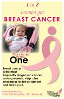 Breast Cancer Poster final by southernxnitemare