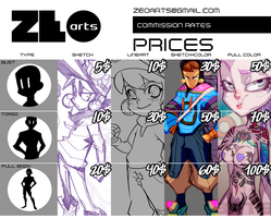 Commissions OPEN/ Comisiones DISPONIBLES by zeoarts
