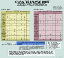 OC Character sheet by xMMDPandux
