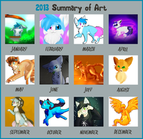 2013 Summary of Art by DualTailed
