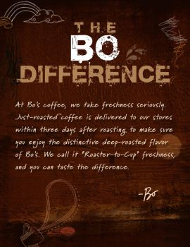 bo difference by 0627