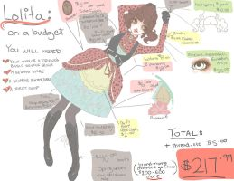 Lolita on a Budget - Ideas! by Sparkling-Dusk
