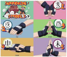 Naruto: Summoning Hand Symbols by No1-Renji-Fan