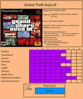 Game Review #11 - Grand Theft Auto 3 by CaliGamer25850