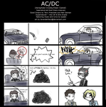 ACDC: Best of Queen by lavenly