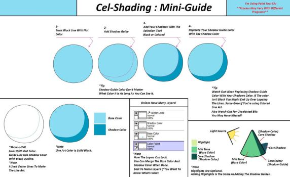 Cel-Shading : Mini-Guide by Humble-Bean