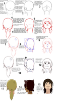 Request - Head Tutorial  Part 2 by ShadowCutie1