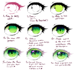 How To Draw Eyes...-The Emi Way by Emiko-suu