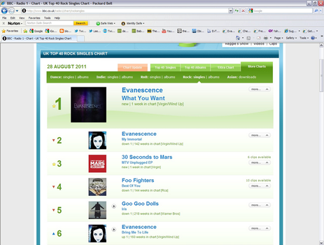 Evanescence in Rock Chart BBC by Baby-x-Bat