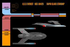 Rapid class starship by Goanimator