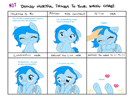 Not doing hurtful thing to Blue True by BlueTrueBrazilFilly