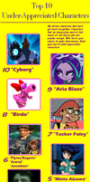 10 Underrated Characters Meme by PurfectPrincessGirl
